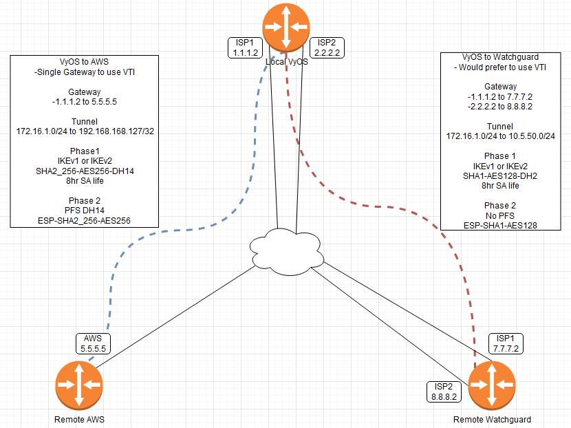 2020-11-02 16_43_00-Untitled Diagram.drawio - diagrams.net
